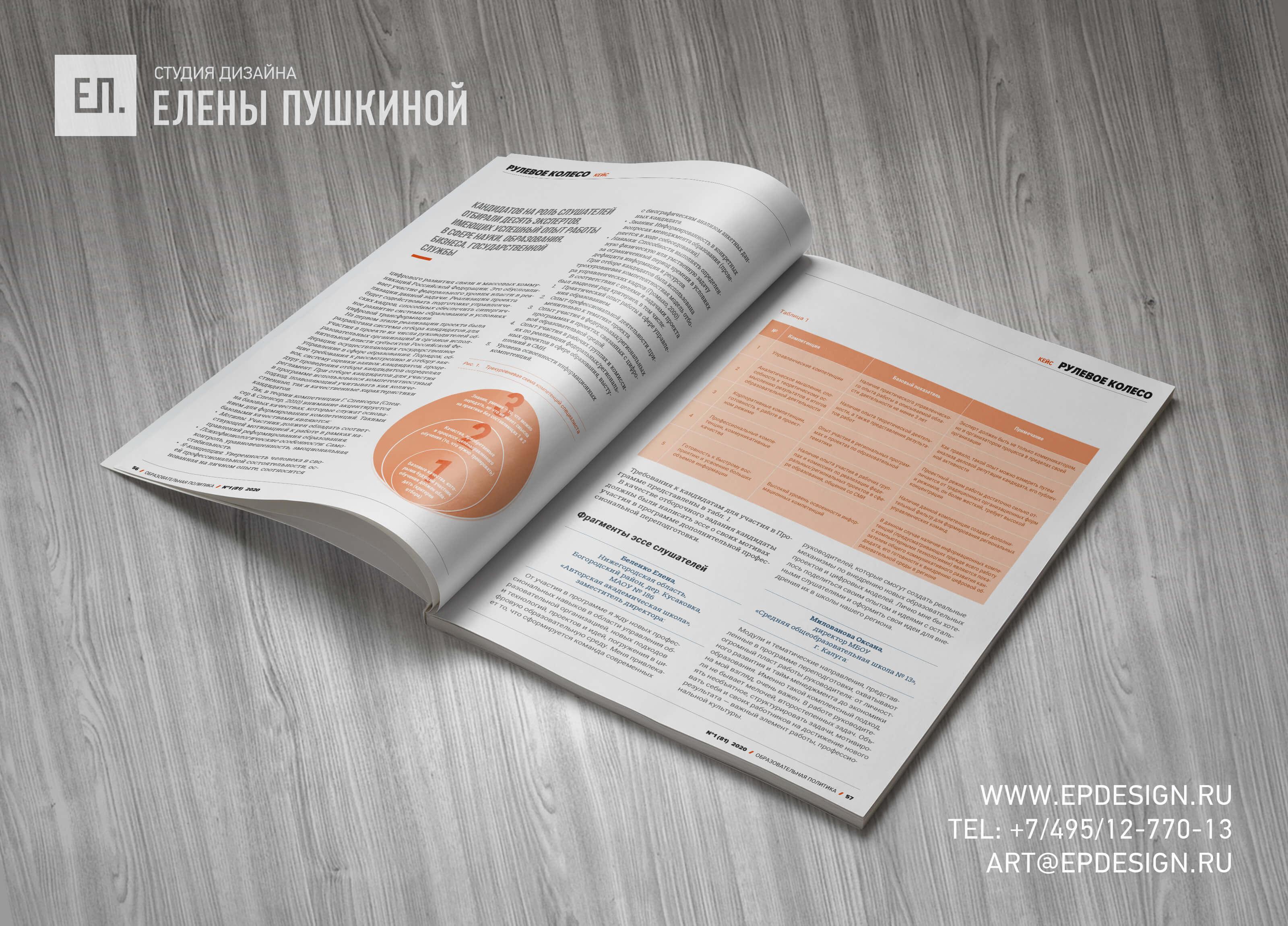 Журнал «Образовательная политика» РАНХиГС №1 (81) апрель 2020 — разработка с «нуля» логотипа, обложки, макета и вёрстка журнала Разработка журналов Портфолио